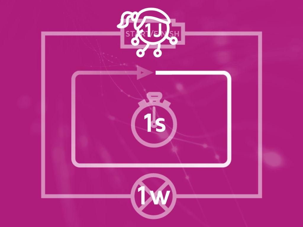 What is a watt? Circuit diagram