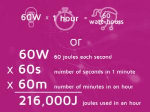 What is a Watt-hour