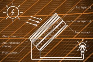 Solar power diagram how does solar work